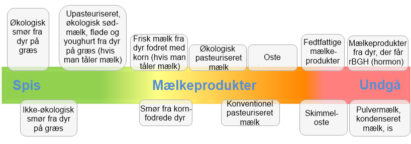 Maelkeprodukter-6
