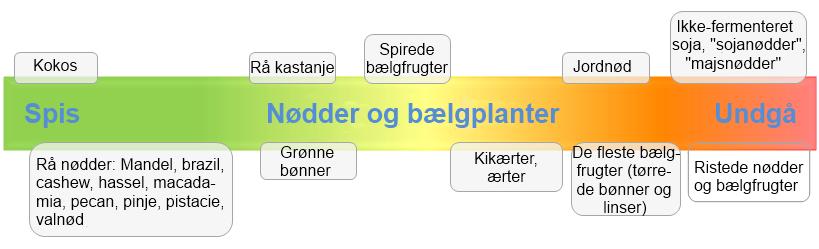 Noedder-og-baelgplanter-4